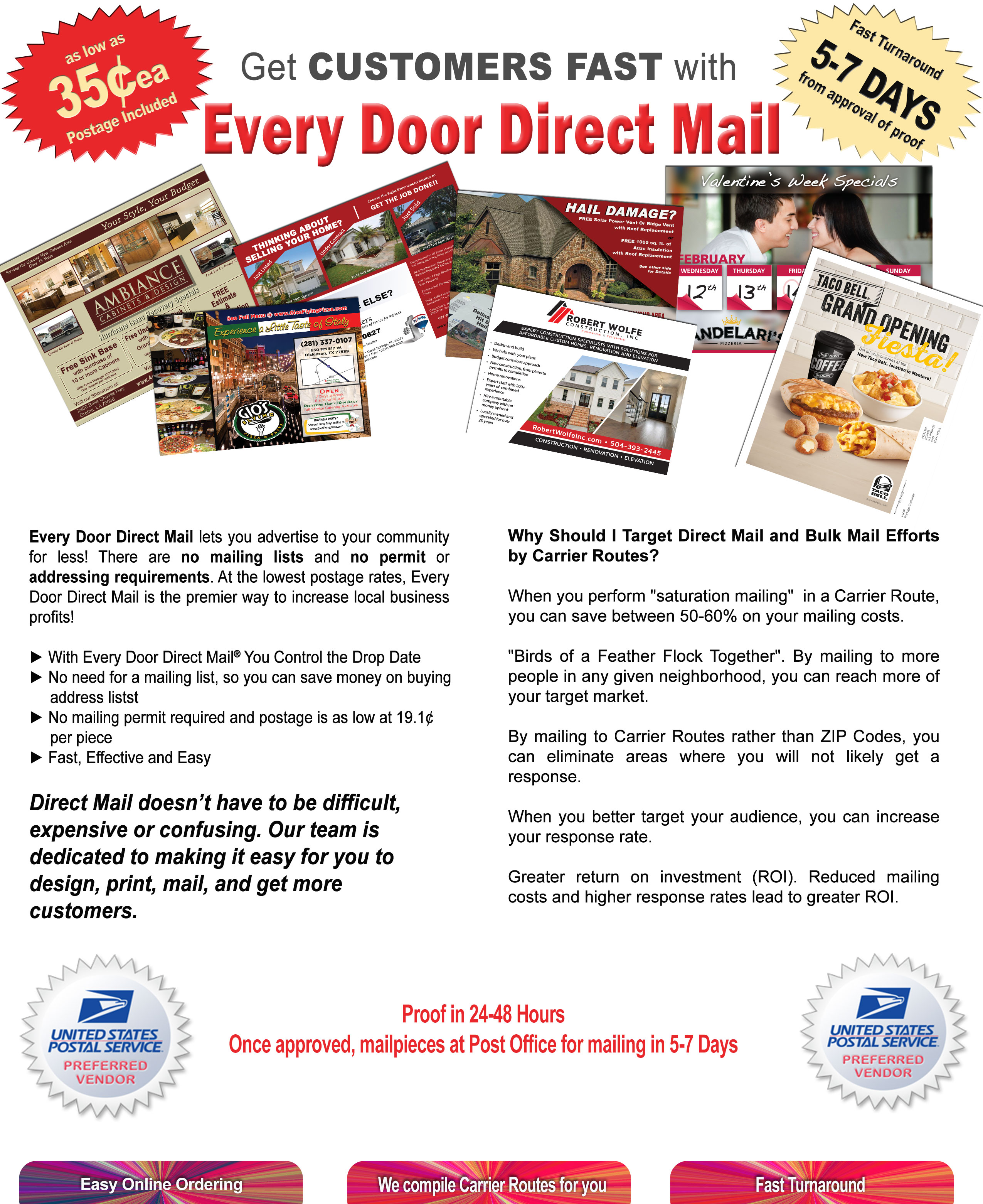 What is Every Door Direct Mail  sc 1 st  Community Network Advertising and Printing & What is Every Door Direct Mail?